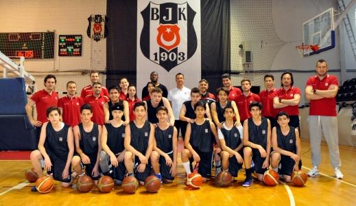 Beşiktaş JK Basketball Youth System